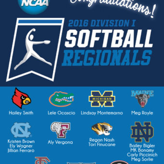 Congratulations Intensity Alumni participating in the NCAA DI regionals!